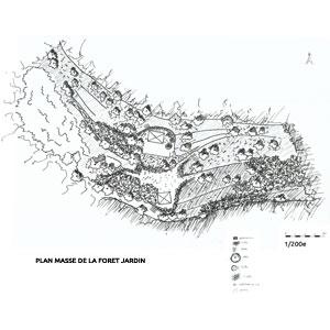 conception de parcs et jardins